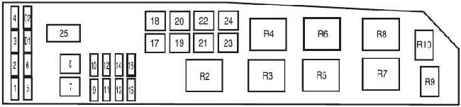 2001-2007 ford escape fuse box diagram » fuse diagram  knigaproavto.ru