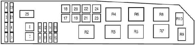 2001-2007 Ford Escape fuse box diagram » Fuse Diagramknigaproavto.ru