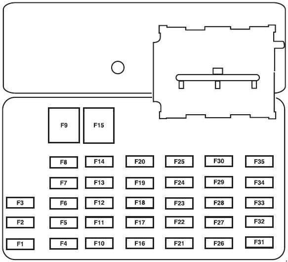 2001-2007 Ford Escape fuse box diagram » Fuse Diagramknigaproavto.ru