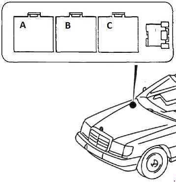 Схема предохранителей и реле Mercedes W124 (E-Class; 1984—1995)
