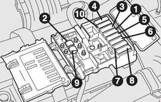 Alfa Romeo 156 fuse box diagram » Fuse Diagram on