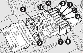 97-'07 alfa romeo 156 fuse box diagram  knigaproavto.ru