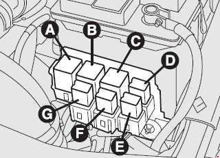 alfa romeo 156 fuse box diagram