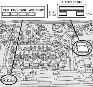 alfa romeo 156 fuse box diagram fuse diagram rh knigaproavto ru