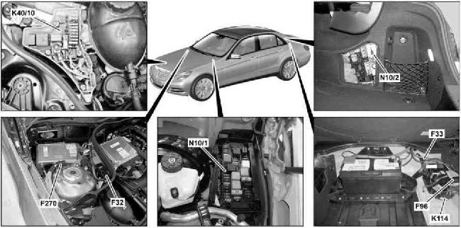 2009-2016 Mercedes-Benz E-Class (W212) Fuse Box Diagram