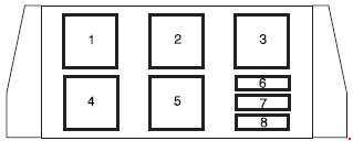 2003-2007 Ford Freestar fuse box diagram