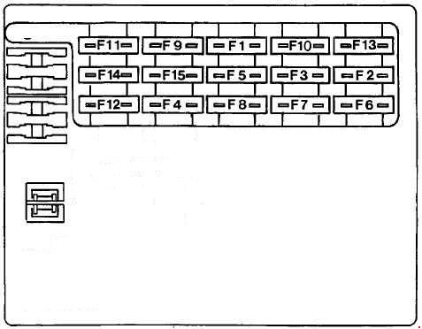 fiat marea fuse box diagram fuse diagram rh knigaproavto ru fuse box diagram vw caddy panel van 1981 corvette fuse panel box diagram