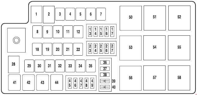 2004-2007 Ford Five Hundred fuse diagram » Fuse Diagramknigaproavto.ru