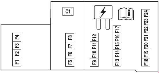 2004-2007 ford five hundred fuse diagram