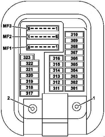 Схема предохранителей и реле Mercedes-Benz W205 (C-Class; 2014-н.в.)