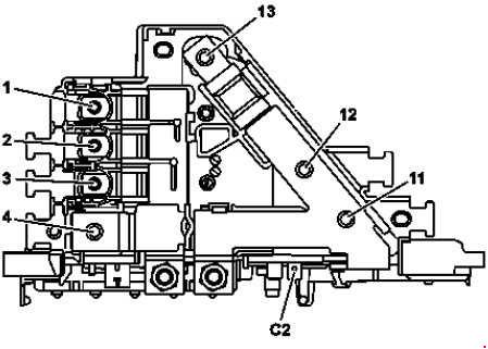 mercedes-benz c-class (w205) fuse diagram