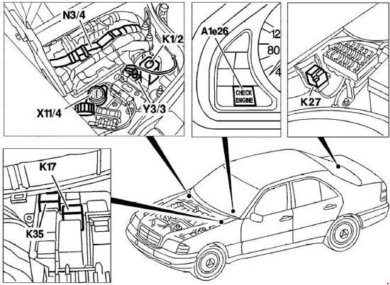 1993 2001 Mercedes Benz W202 C Class Fuse Diagram Fuse