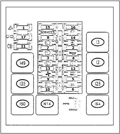 Схема предохранителей и реле Alfa Romeo 145 и 146