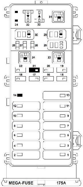 96-'99 Mercury Sable Fuse Diagram | 1998 Mercury Fuse Diagram |  | knigaproavto.ru
