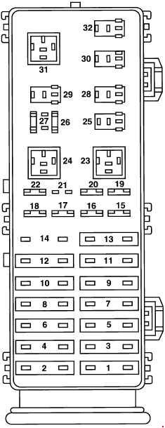 1995 1999 ford taurus fuse box diagram fuse diagram 2000 Ford Contour Fuse Panel Diagram