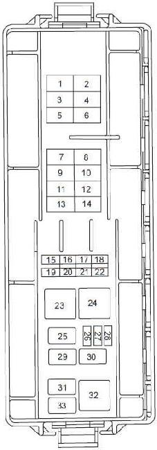t18923_knigaproavtoru05315418 mercury sable fuse diagram reinvent your wiring diagram \u2022