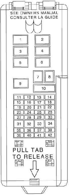 [SCHEMATICS_4CA]  1999-2007 Ford Taurus fuse box diagram » Fuse Diagram | 2007 Taurus Engine Compartment Fuse Panel Diagram |  | knigaproavto.ru