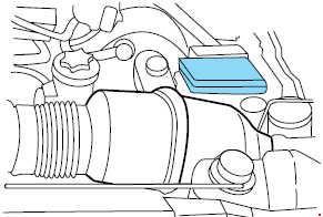 1999-2005 ford excursion fuse box diagram