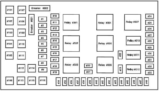 1999-2005 Ford Excursion fuse box diagram » Fuse Diagramknigaproavto.ru