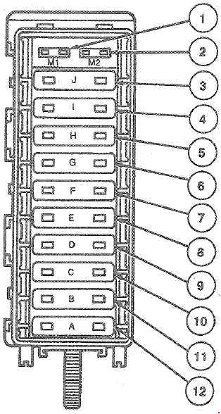 1985-1995 ford taurus and mercury sable fuse box diagram