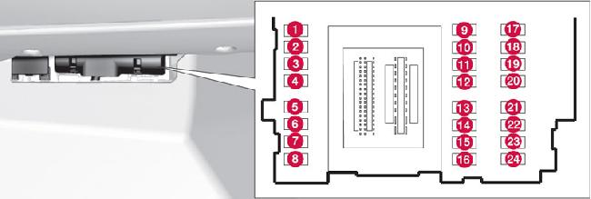 Fuse Box Volvo V40 : Volvo xc fuse box diagram