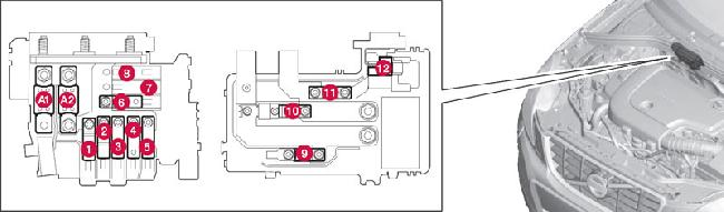 2008-2017 Volvo XC60 Fuse Box Diagram
