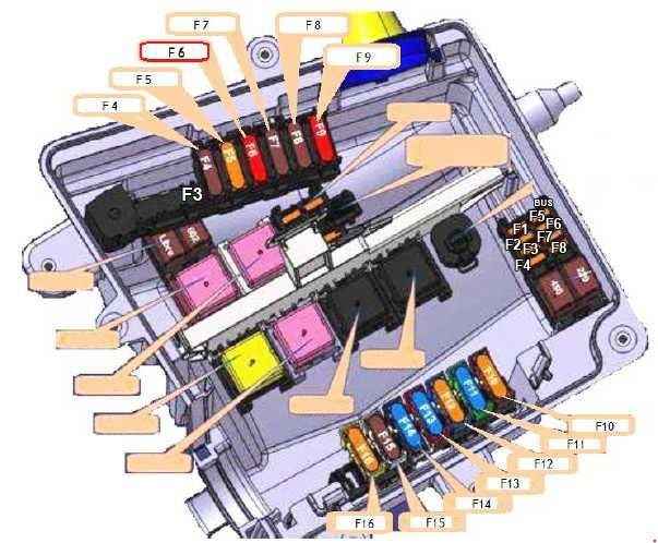 2010 2017 opel vauxhall movano b fuse box diagram fuse diagram fuse box in the engine compartment