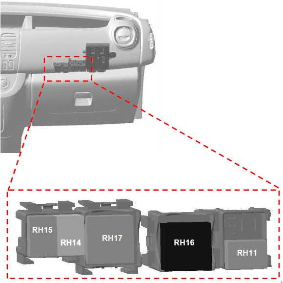 Fuse Box Vivaro : Opel and vauxhall vivaro b fuse box diagram