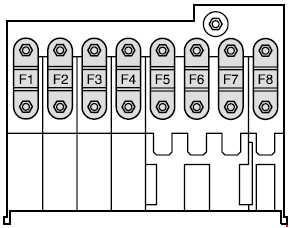 2002–2008 Ford Fiesta Mk5 fuse box diagram » Fuse Diagramknigaproavto.ru