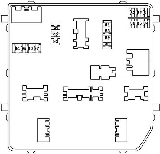 Nissan trail t fuse box diagram