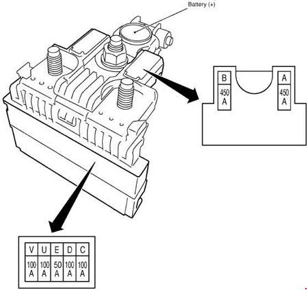 t19007_knigaproavtoru06241126 2014 2018 nissan x trail t32 fuse box diagram fuse diagram nissan x trail 2003 fuse box diagram at n-0.co