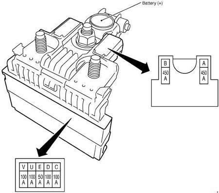 2014-2018 Nissan X-Trail T32 fuse box diagram