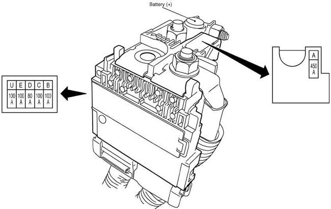 2014 2018 Nissan X Trail T32 Fuse Box Diagram Fuse Diagram