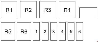 Схема предохранителей и реле Lifan Breez (520)