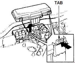 1997-2002 Honda Accord fuse box diagram » Fuse Diagram on