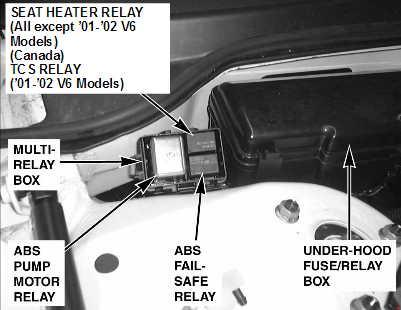 1997-2002 Honda Accord fuse box diagram » Fuse Diagram