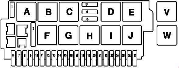 98-'05 mercedes w220 & c215 fuse box diagram  knigaproavto.ru