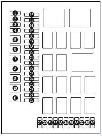 Схема предохранителей Haval H6