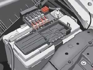 2002–2008 SEAT Ibiza Mk3 Fuse Box Diagram