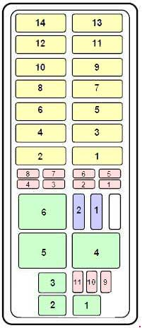 1994 2003 ford explorer un105 un150 fuse box diagram fuse diagram ford f-150 fuse box diagram 1994 2003 ford explorer un105 un150 fuse box diagram