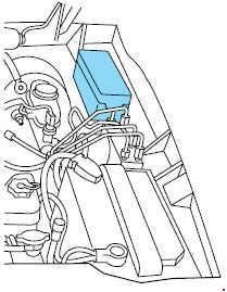 2000-2005 Ford Explorer Sport Trac Fuse Box Diagram » Fuse Diagram | Ford Sport Trac Fuse Panel Diagram |  | knigaproavto.ru
