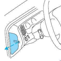 1994-2003 ford explorer un105/un150 fuse box diagram » fuse diagram  knigaproavto.ru