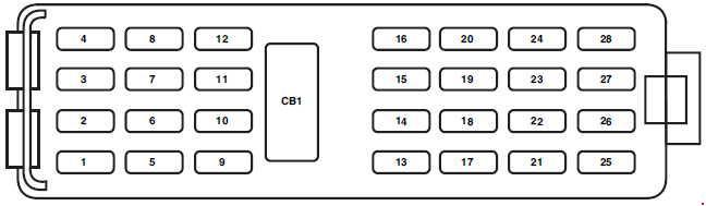 Схема предохранителей и реле Ford Explorer U251 (2005-2010)