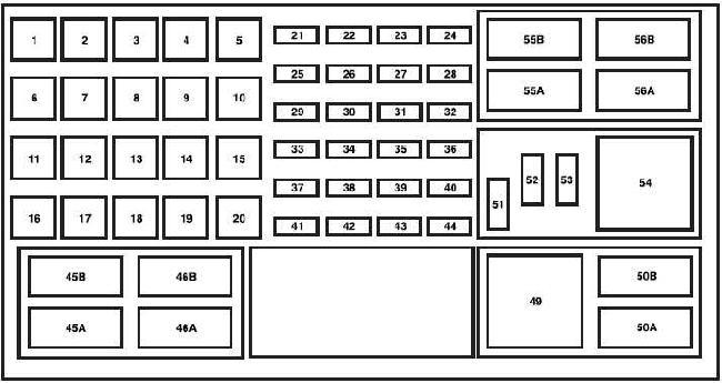 2006-2010 Ford Explorer Sport Trac Fuse Box Diagram » Fuse Diagram | Ford Sport Trac Fuse Panel Diagram |  | knigaproavto.ru