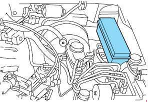 05-'10 ford explorer fuse box diagram  knigaproavto.ru