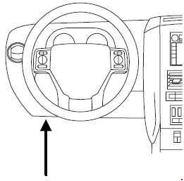 2006-2010 Ford Explorer Sport Trac Fuse Box Diagram » Fuse ...