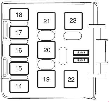 2000-2006 ford explorer u152 fuse box diagram