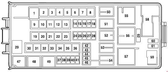 02-'05 Mercury Mountaineer Fuse Diagram