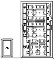 2014-2018 Ford Figo and Ford Figo Aspire Fuse Box Diagram
