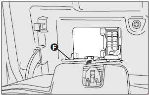 2008–2016 Ford Ka Fuse Box Diagram » Fuse Diagram | Ford Ka Fuse Box Horn |  | knigaproavto.ru